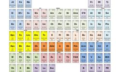 Periodic Table of Cerritos College