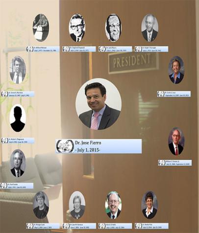 Presidents Interactive