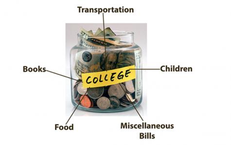 Pennies 4 Diplomas Blog