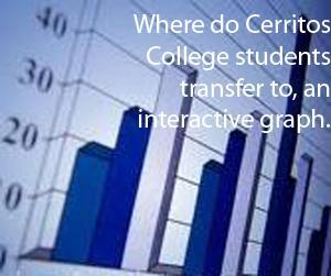 Where do Cerritos students transfer?