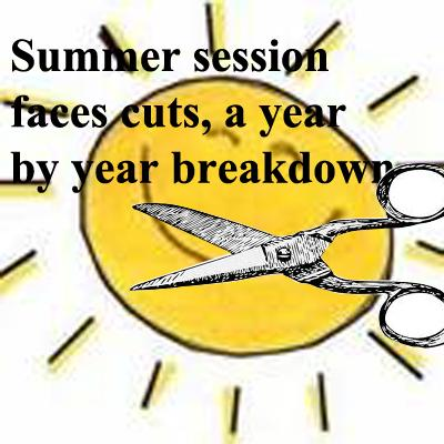 Summer session, the past five years