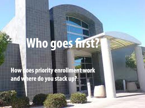 Calculate your priority enrollment status