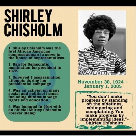 Shirley Chisholm infograph