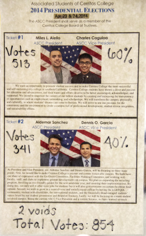 2014 Spring ASCC  Student Body Election Results