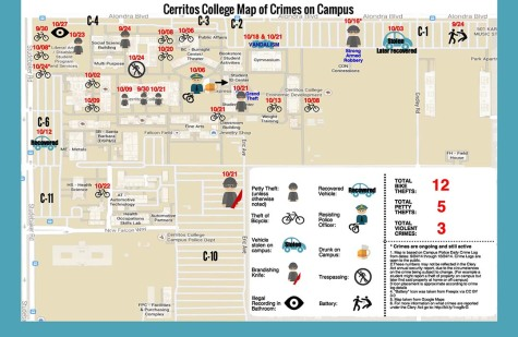 Cerritos College crime statistics based on the Daily Crime Log of Campus Police from the Sept. 24 through Oct. 24. A illegal recording incident in the L.A./DSPS occurred on Oct. 27 and was also added to the map.