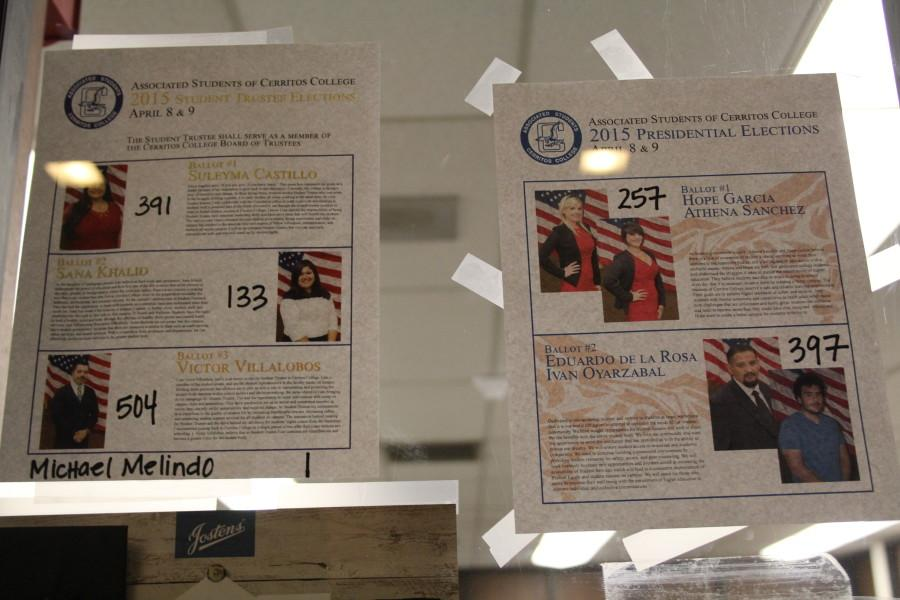 The results of the election were posted in front of the Student Activities office. De La rosa and Oyarzabal won by 140 votes. Photo credit: Lauren Torres