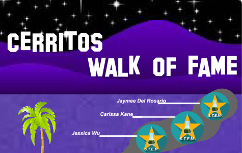 Walk of Fame (interactive)