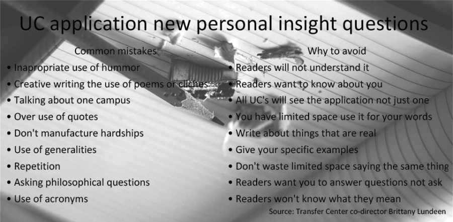 UC personal insight questions, common mistakes to avoid. Source: Brittany Lundeen