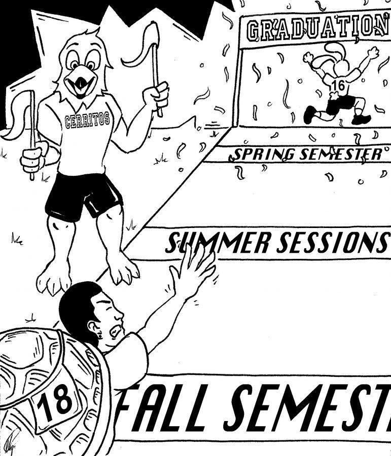 Semesters Race