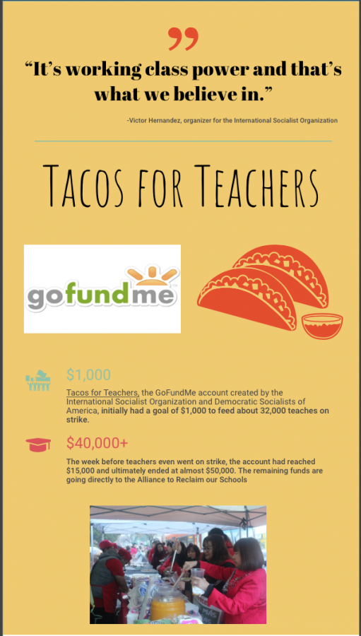 Taco For Teachers