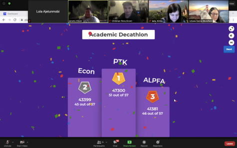 The participants sees the final scores of the Kahoot game. PTK comes in first place, Econ comes in second place and ALPFA comes in third place. Mar. 9, 2021