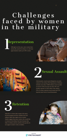 Women face everyday challenges in simple society and in the military. Here are just a few examples of the struggles women have to face. Photo credit: Josselyn Garay